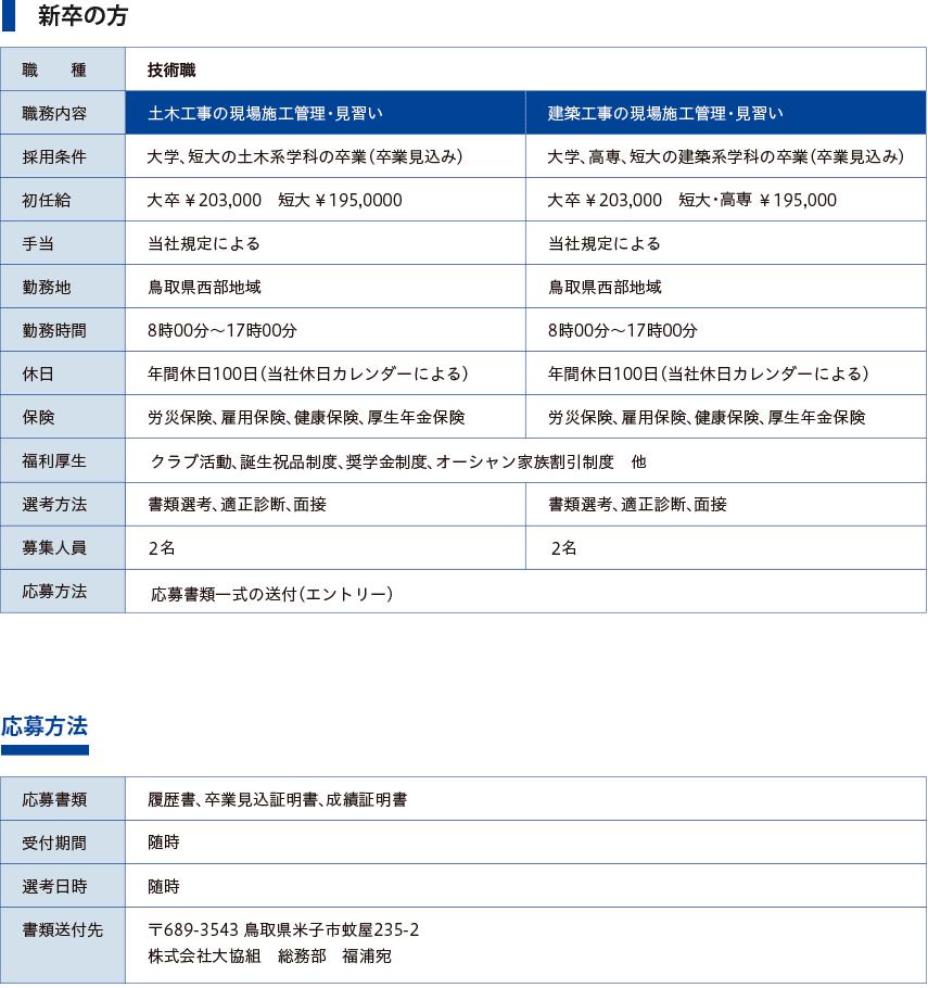 平成31年4月新卒採用を行います。